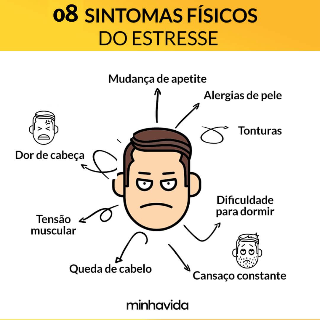 sintomas de estresse no corpo